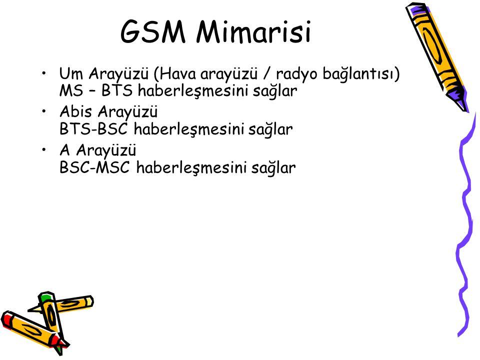 GSM Mimarisi Um Arayüzü (Hava arayüzü / radyo bağlantısı) MS – BTS haberleşmesini sağlar. Abis Arayüzü BTS-BSC haberleşmesini sağlar.