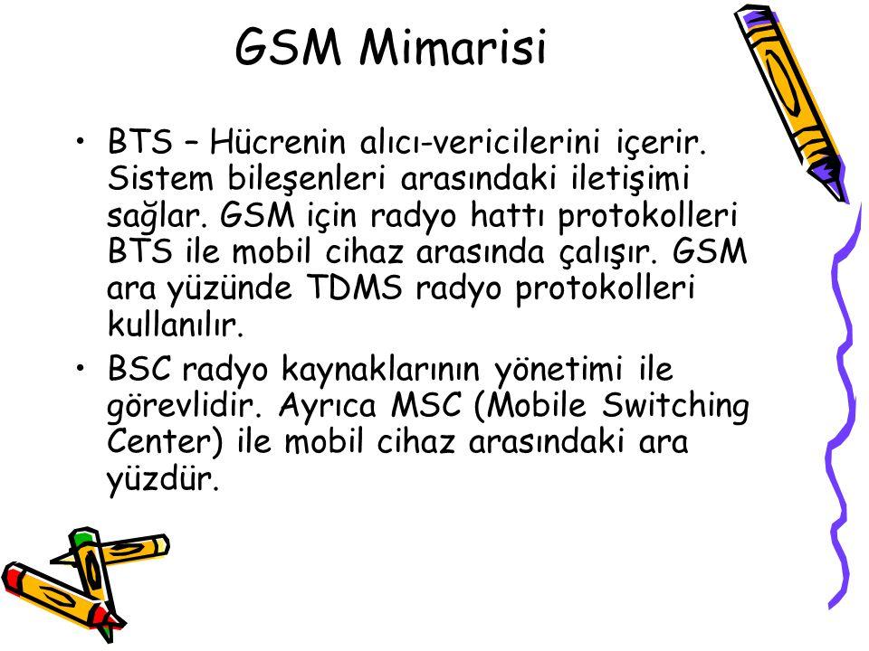 GSM Mimarisi