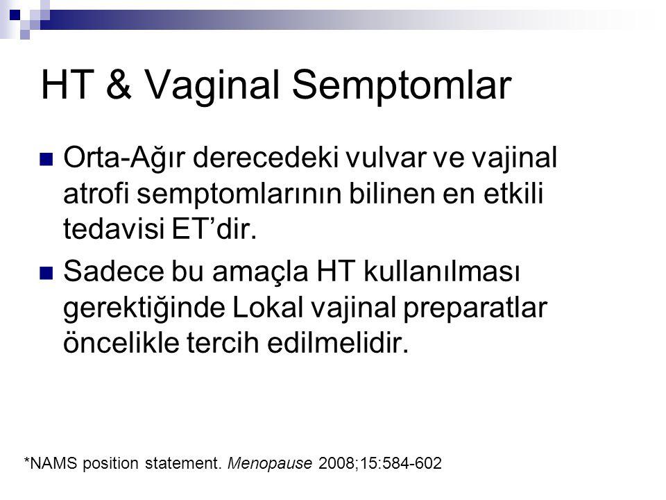 HT & Vaginal Semptomlar