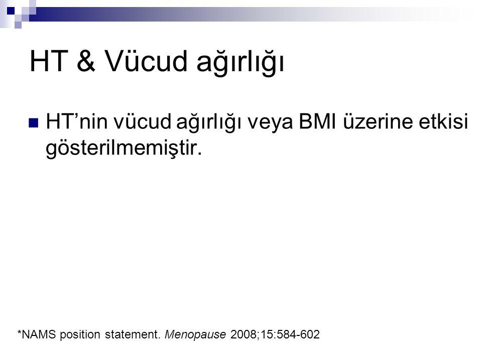 HT & Vücud ağırlığı HT'nin vücud ağırlığı veya BMI üzerine etkisi gösterilmemiştir.