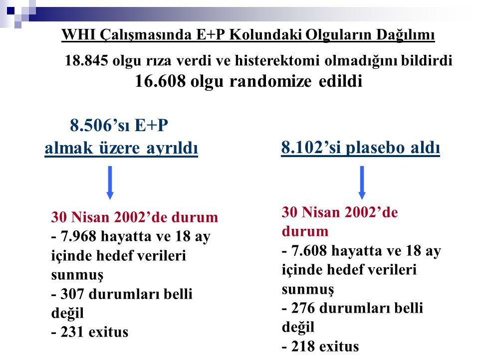 16.608 olgu randomize edildi 8.506'sı E+P almak üzere ayrıldı