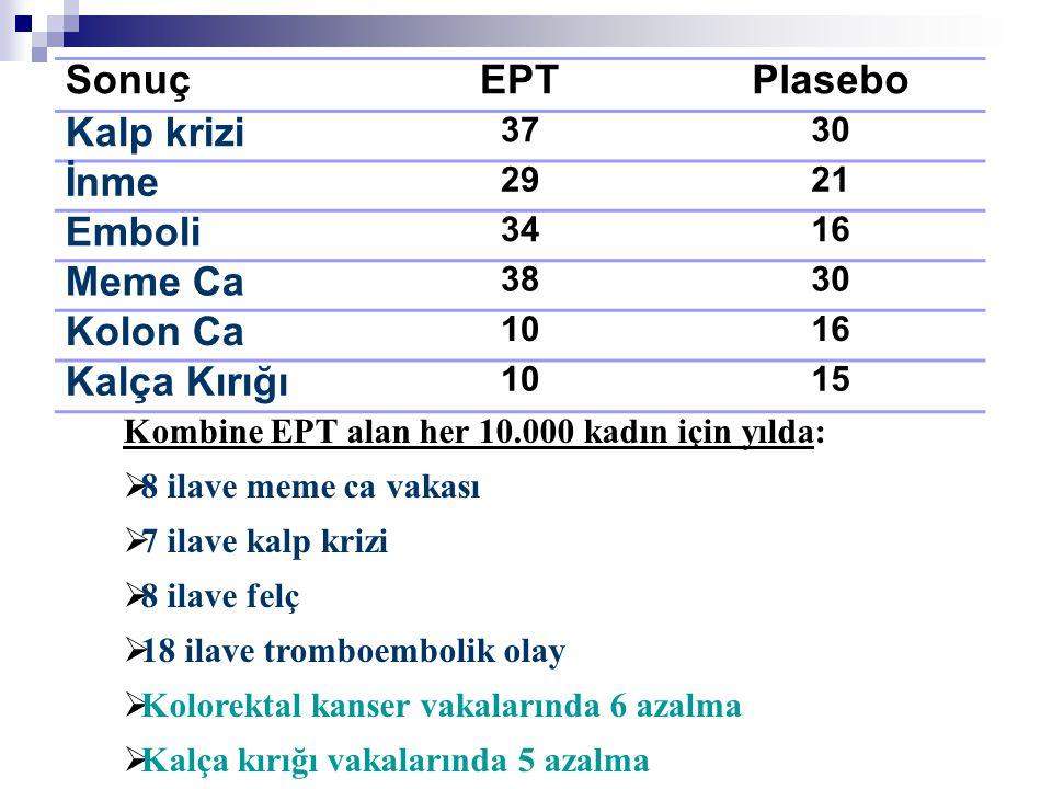 Sonuç EPT Plasebo Kalp krizi İnme Emboli Meme Ca Kolon Ca Kalça Kırığı