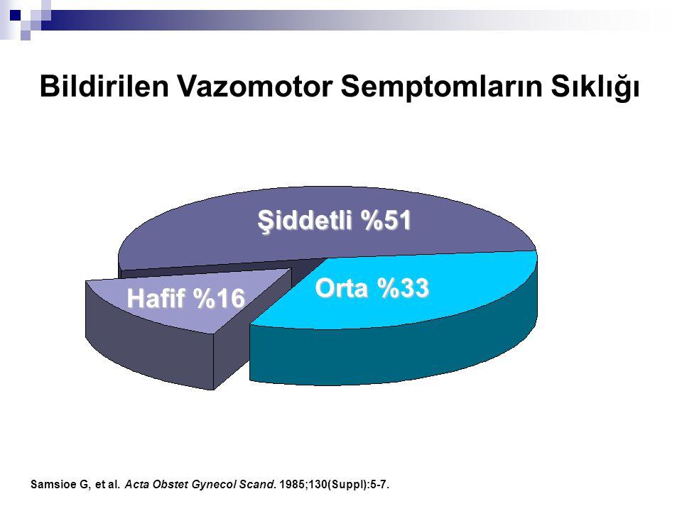 Bildirilen Vazomotor Semptomların Sıklığı