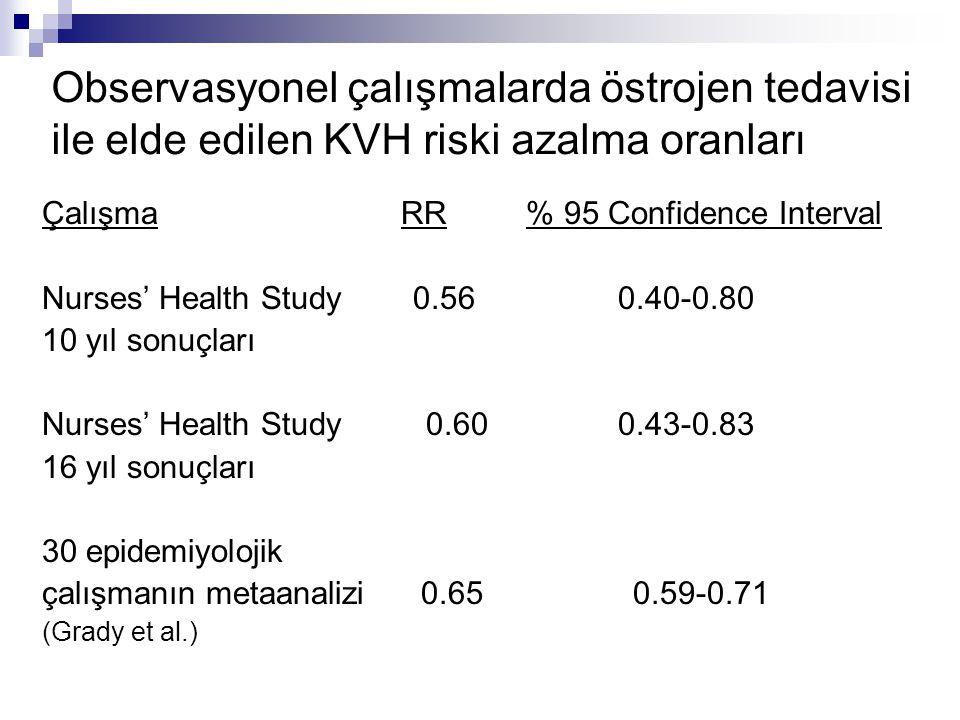 Observasyonel çalışmalarda östrojen tedavisi ile elde edilen KVH riski azalma oranları