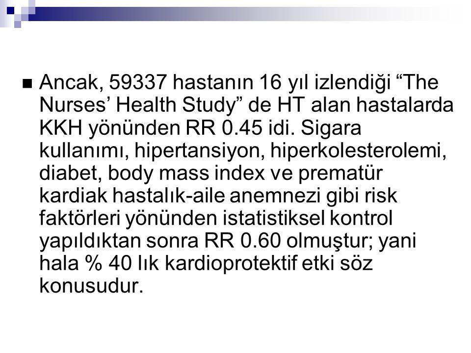 Ancak, 59337 hastanın 16 yıl izlendiği The Nurses' Health Study de HT alan hastalarda KKH yönünden RR 0.45 idi.