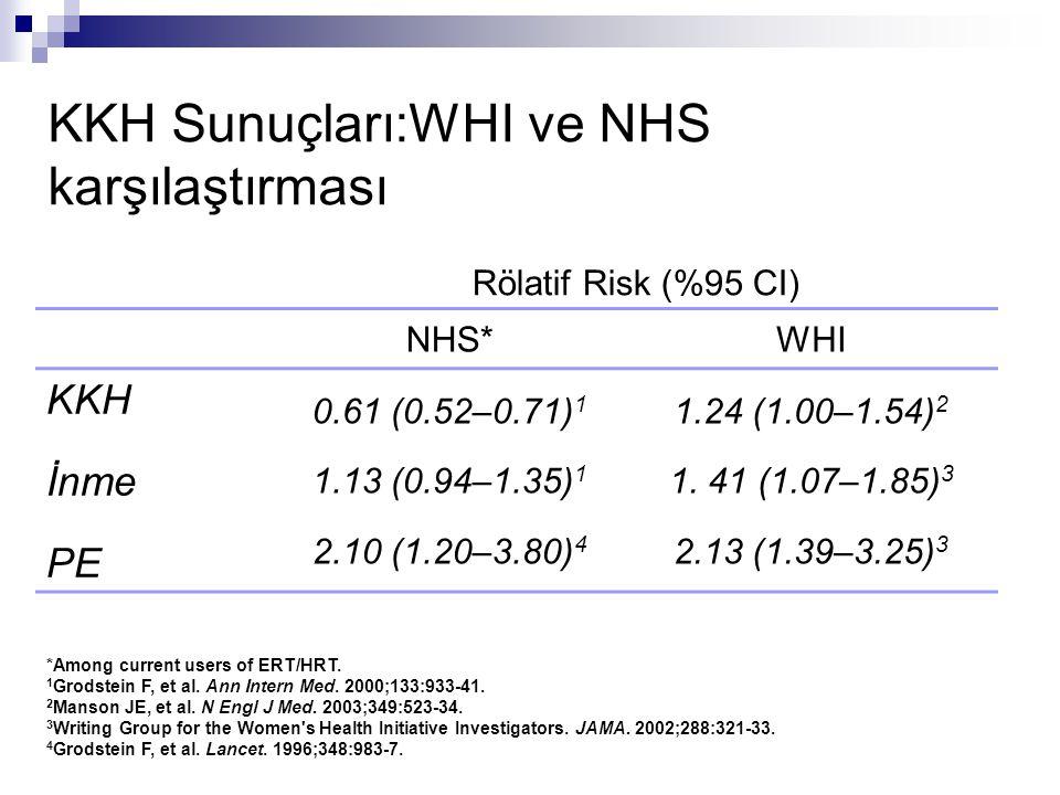 KKH Sunuçları:WHI ve NHS karşılaştırması