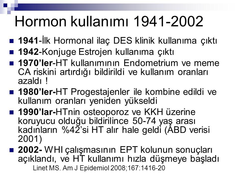 Hormon kullanımı 1941-2002 1941-İlk Hormonal ilaç DES klinik kullanıma çıktı. 1942-Konjuge Estrojen kullanıma çıktı.