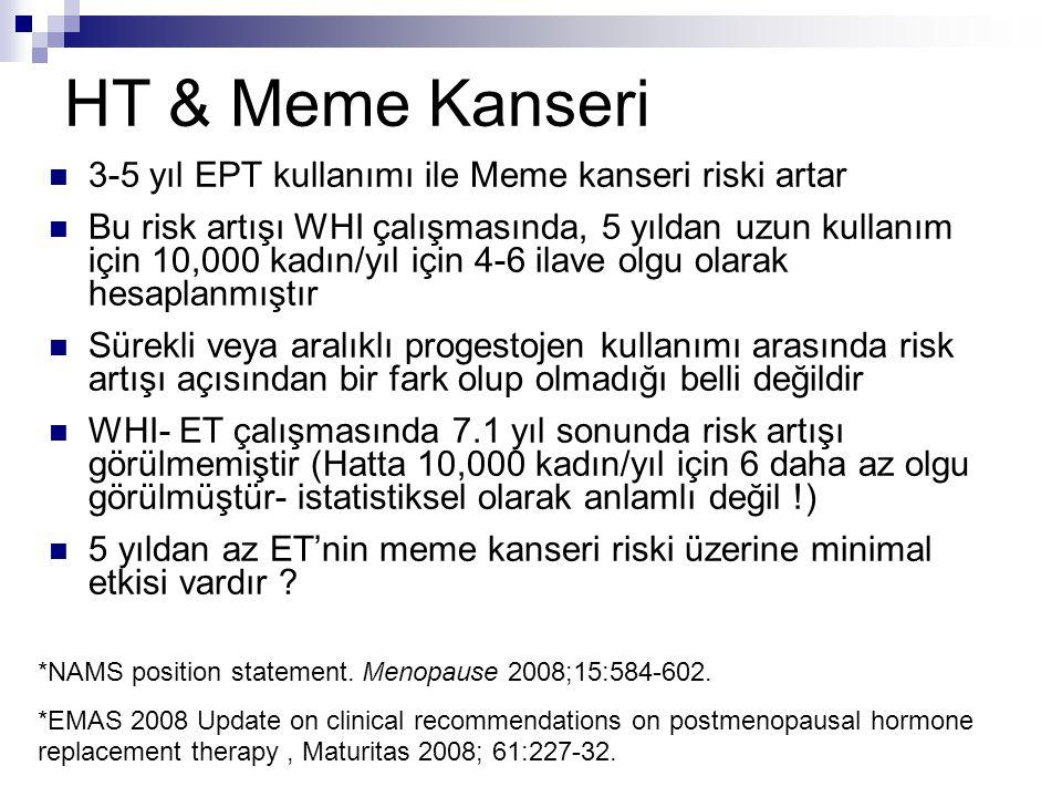 HT & Meme Kanseri 3-5 yıl EPT kullanımı ile Meme kanseri riski artar