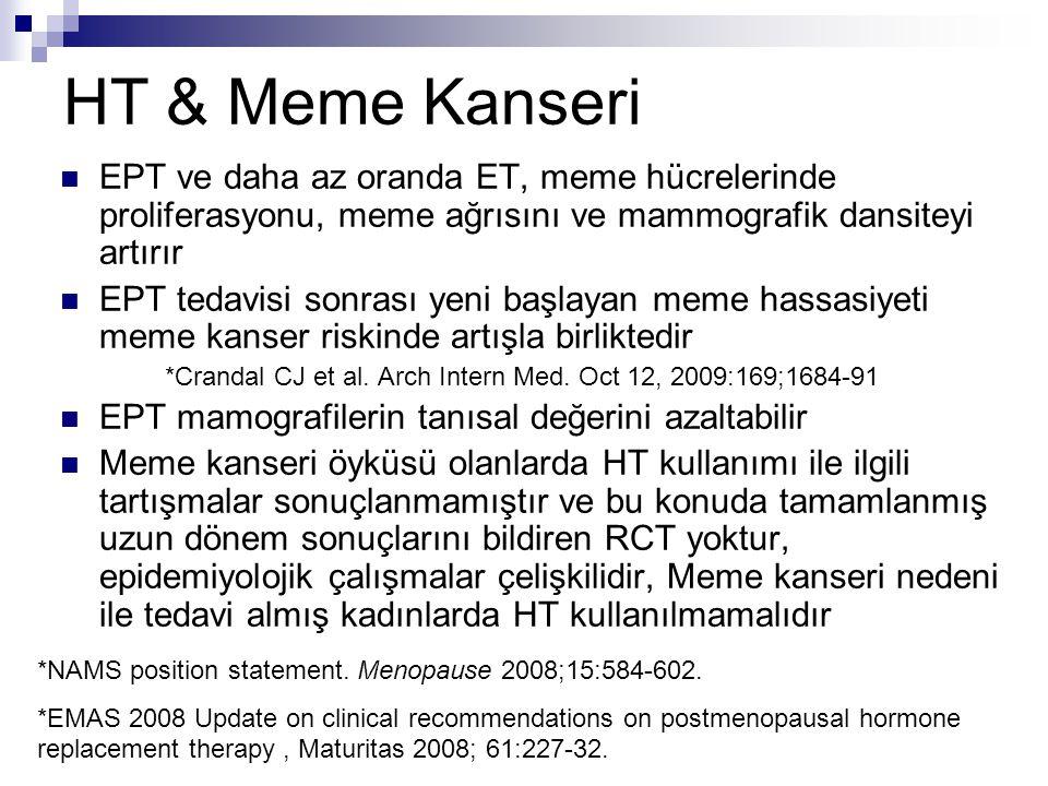 HT & Meme Kanseri EPT ve daha az oranda ET, meme hücrelerinde proliferasyonu, meme ağrısını ve mammografik dansiteyi artırır.