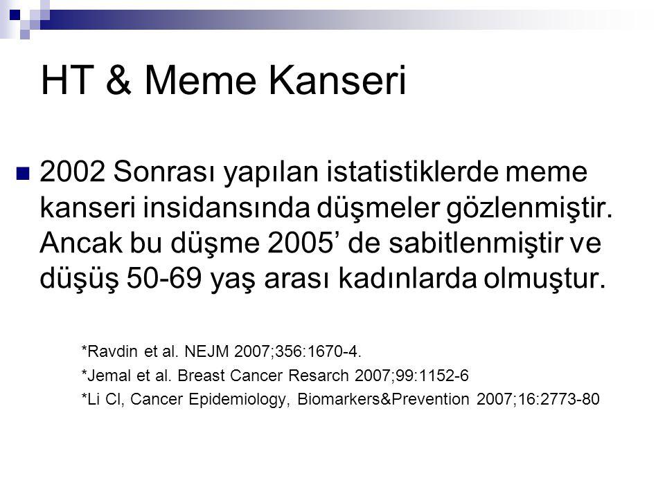 HT & Meme Kanseri