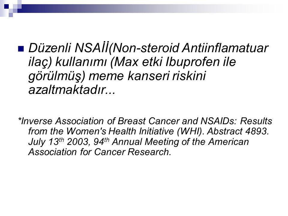 Düzenli NSAİİ(Non-steroid Antiinflamatuar ilaç) kullanımı (Max etki Ibuprofen ile görülmüş) meme kanseri riskini azaltmaktadır...