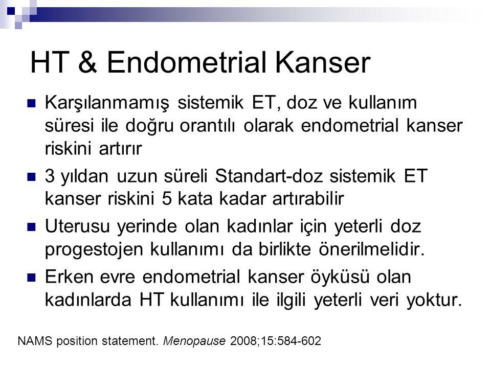 HT & Endometrial Kanser