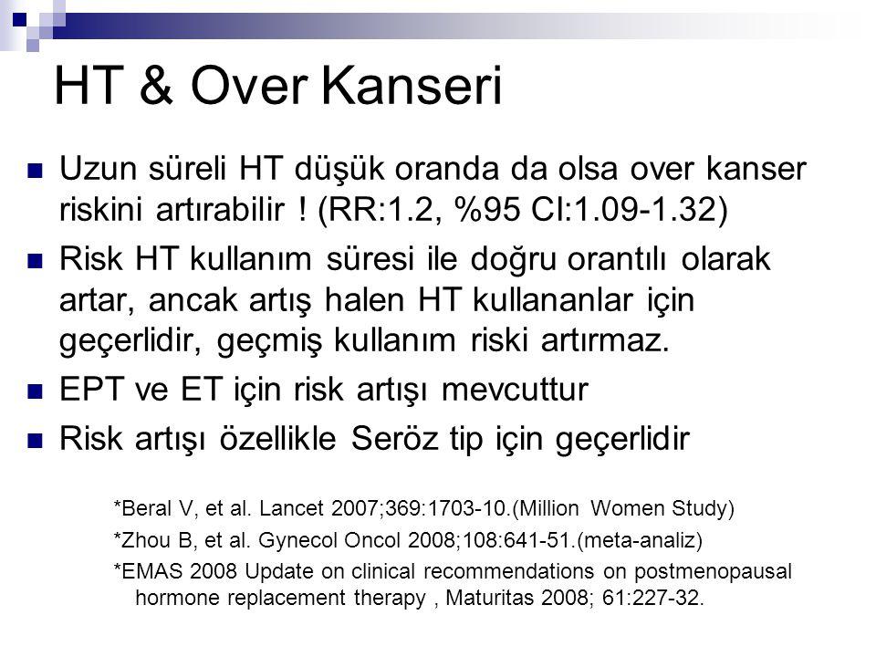 HT & Over Kanseri Uzun süreli HT düşük oranda da olsa over kanser riskini artırabilir ! (RR:1.2, %95 CI:1.09-1.32)
