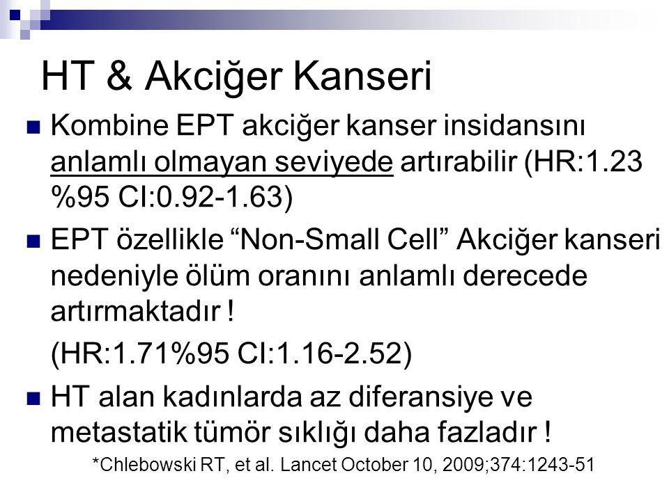 HT & Akciğer Kanseri Kombine EPT akciğer kanser insidansını anlamlı olmayan seviyede artırabilir (HR:1.23 %95 CI:0.92-1.63)