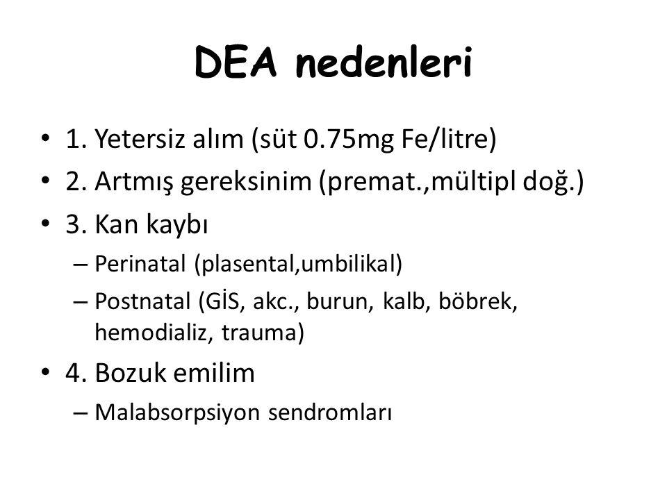 DEA nedenleri 1. Yetersiz alım (süt 0.75mg Fe/litre)
