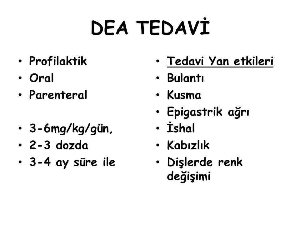 DEA TEDAVİ Profilaktik Oral Parenteral 3-6mg/kg/gün, 2-3 dozda