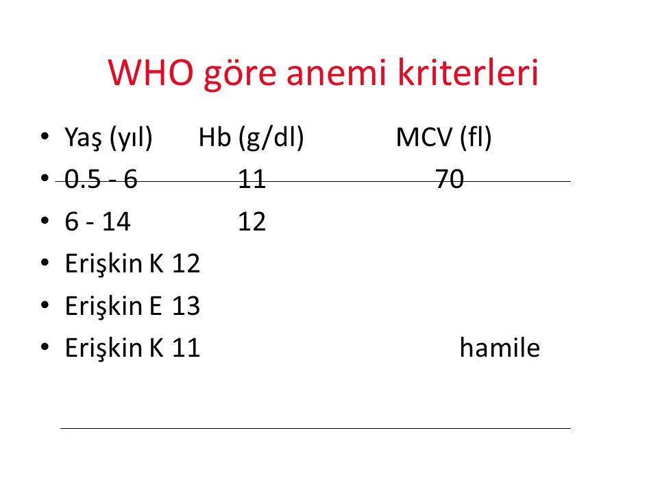 WHO göre anemi kriterleri