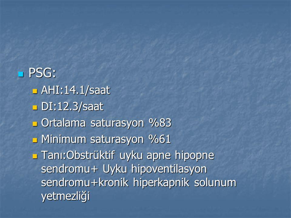 PSG: AHI:14.1/saat DI:12.3/saat Ortalama saturasyon %83