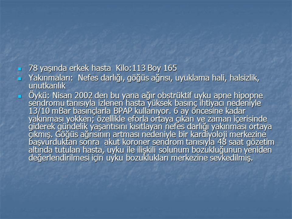 78 yaşında erkek hasta Kilo:113 Boy 165