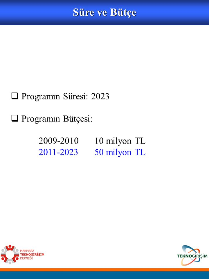 Süre ve Bütçe Programın Süresi: 2023 Programın Bütçesi: