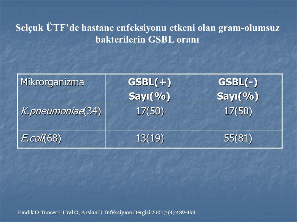 Selçuk ÜTF'de hastane enfeksiyonu etkeni olan gram-olumsuz bakterilerin GSBL oranı