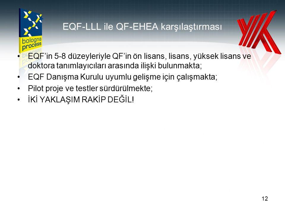 EQF-LLL ile QF-EHEA karşılaştırması