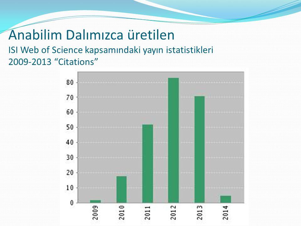 Anabilim Dalımızca üretilen ISI Web of Science kapsamındaki yayın istatistikleri 2009-2013 Citations