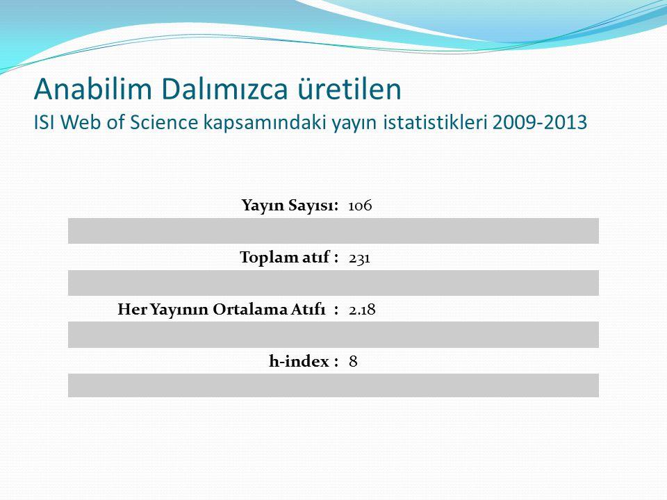 Anabilim Dalımızca üretilen ISI Web of Science kapsamındaki yayın istatistikleri 2009-2013