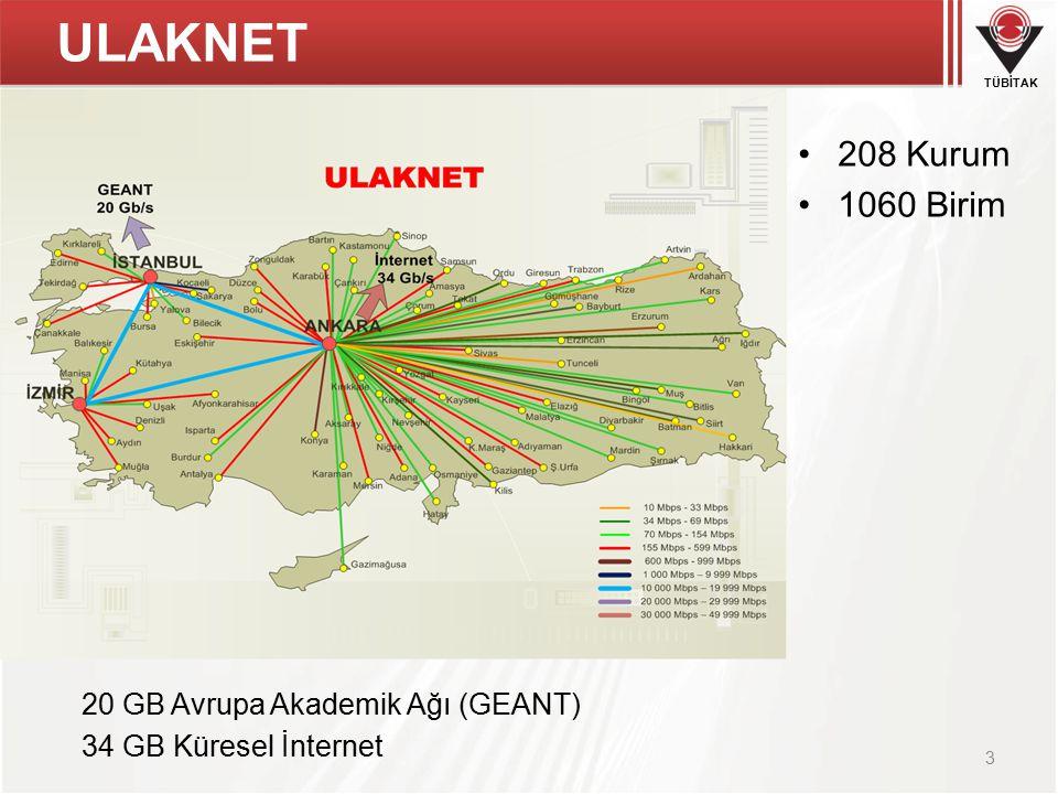 ULAKNET 208 Kurum 1060 Birim 20 GB Avrupa Akademik Ağı (GEANT)