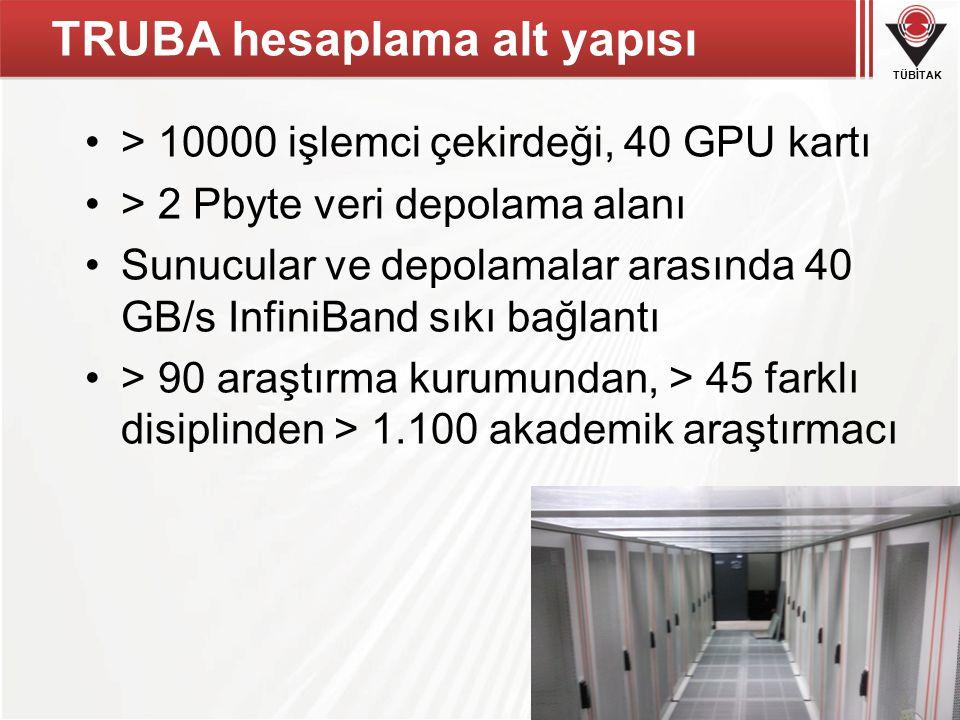 TRUBA hesaplama alt yapısı