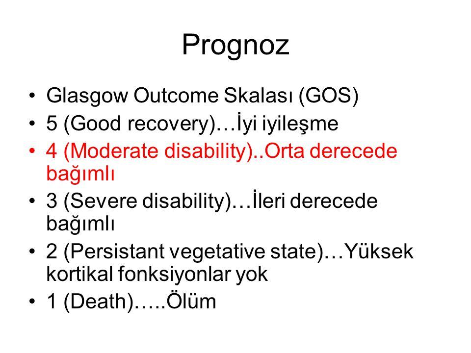 Prognoz Glasgow Outcome Skalası (GOS) 5 (Good recovery)…İyi iyileşme