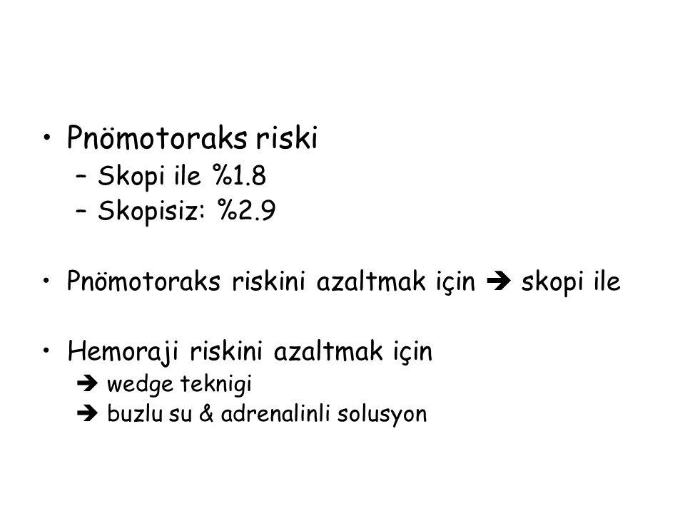 Pnömotoraks riski Skopi ile %1.8 Skopisiz: %2.9