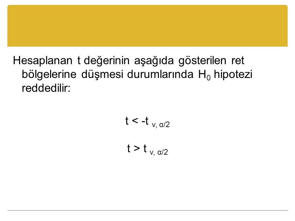 Hesaplanan t değerinin aşağıda gösterilen ret bölgelerine düşmesi durumlarında H0 hipotezi reddedilir: t < -t v, α/2 t > t v, α/2