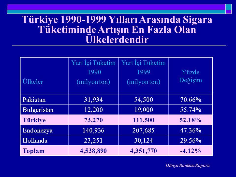 Türkiye 1990-1999 Yılları Arasında Sigara Tüketiminde Artışın En Fazla Olan Ülkelerdendir