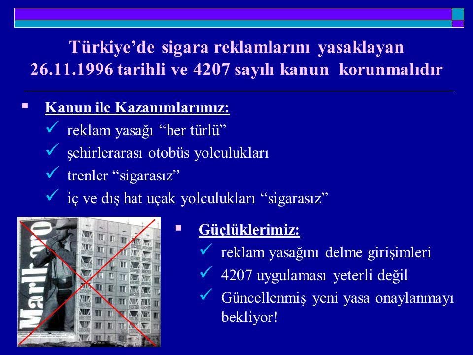 Türkiye'de sigara reklamlarını yasaklayan 26. 11