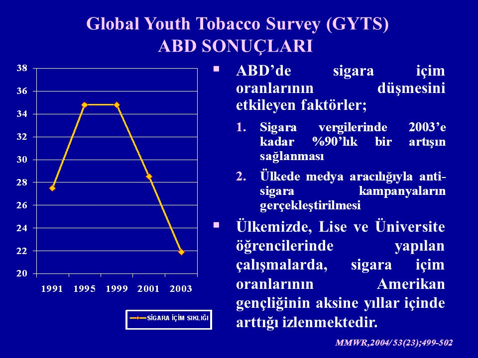 Global Youth Tobacco Survey (GYTS) ABD SONUÇLARI