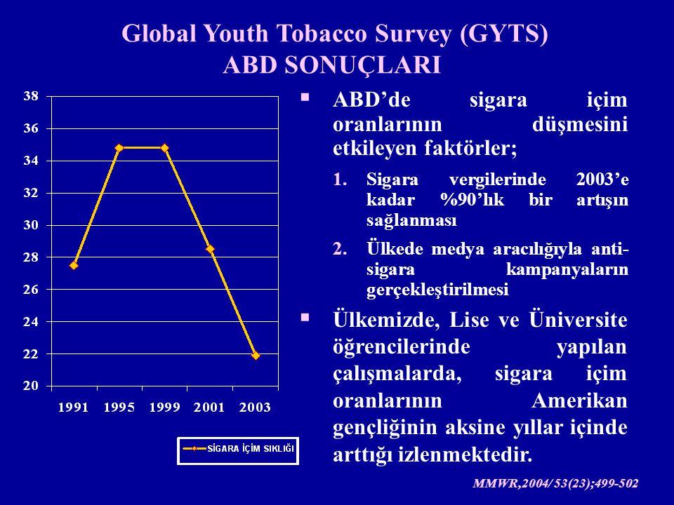 Global Youth Tobacco Survey (GYTS) ABD SONUÇLARI