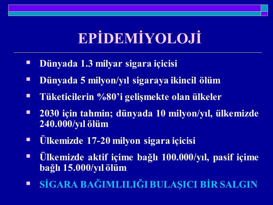 EPİDEMİYOLOJİ Dünyada 1.3 milyar sigara içicisi