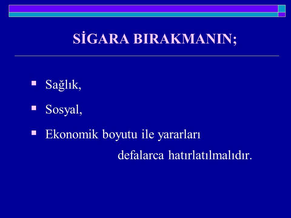 SİGARA BIRAKMANIN; Sağlık, Sosyal, Ekonomik boyutu ile yararları