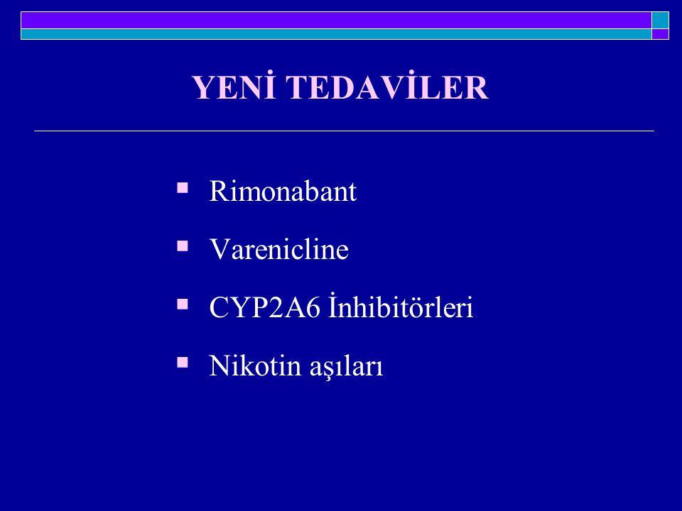 YENİ TEDAVİLER Rimonabant Varenicline CYP2A6 İnhibitörleri