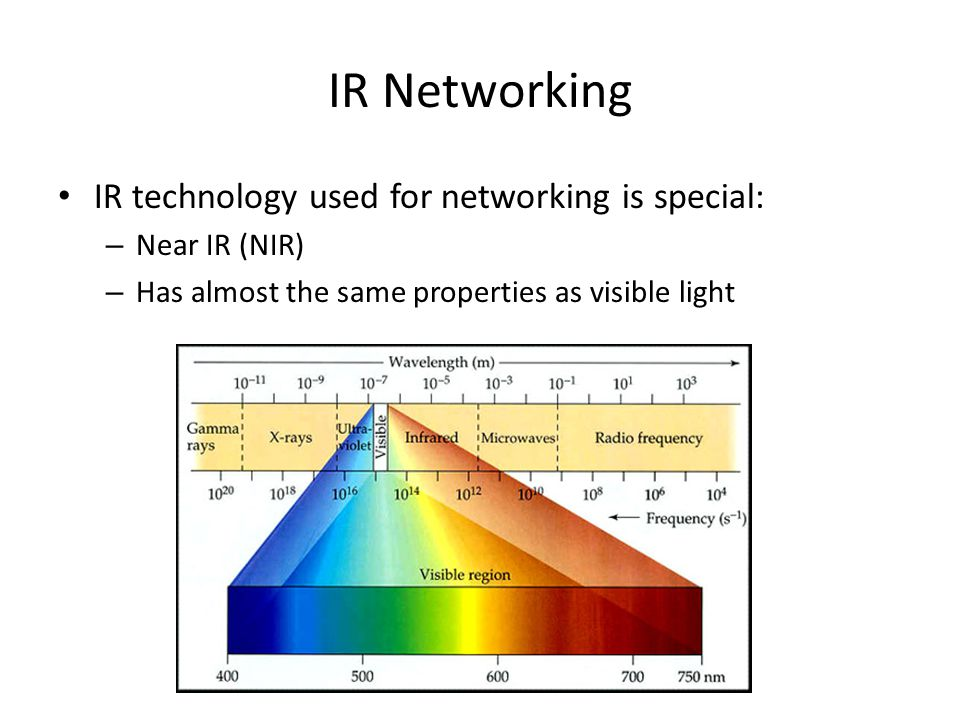 IR Networking IR technology used for networking is special: