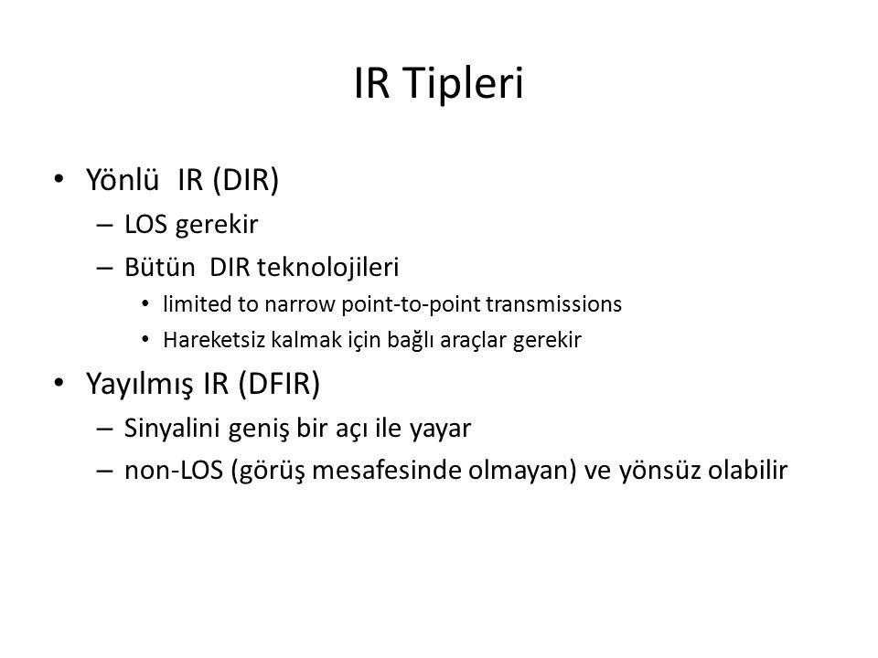 IR Tipleri Yönlü IR (DIR) Yayılmış IR (DFIR) LOS gerekir