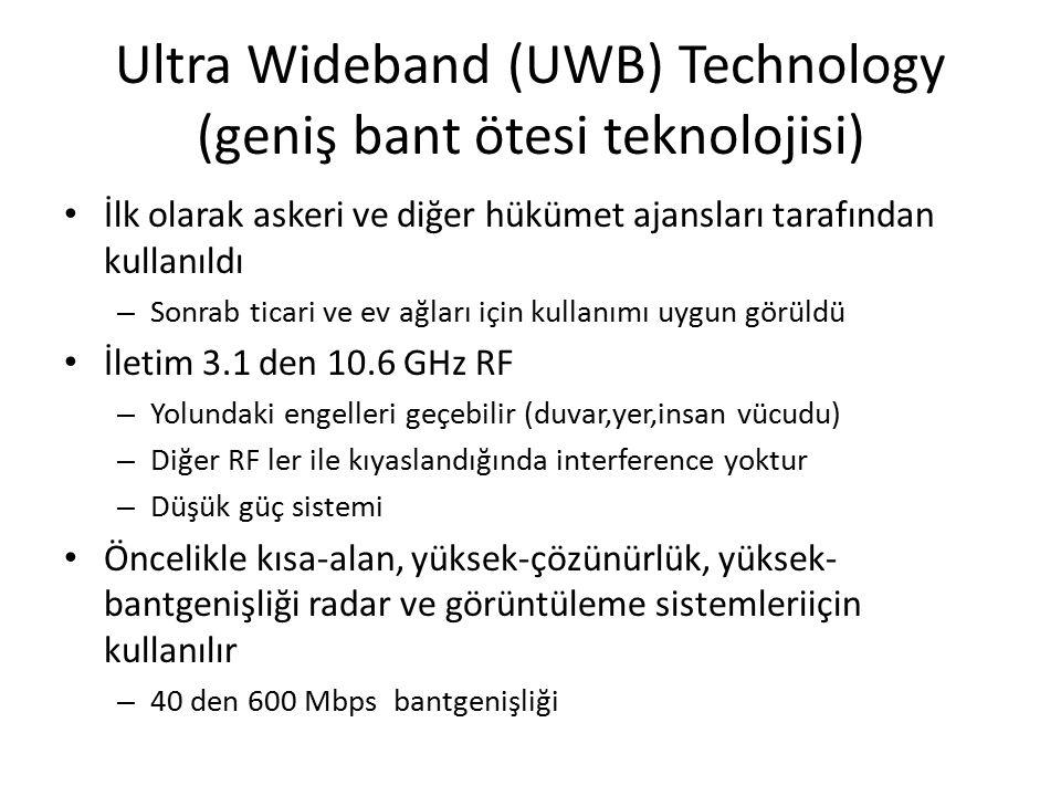 Ultra Wideband (UWB) Technology (geniş bant ötesi teknolojisi)