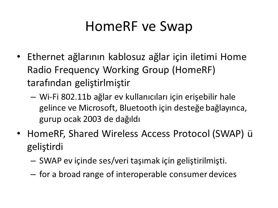 HomeRF ve Swap Ethernet ağlarının kablosuz ağlar için iletimi Home Radio Frequency Working Group (HomeRF) tarafından geliştirlmiştir.