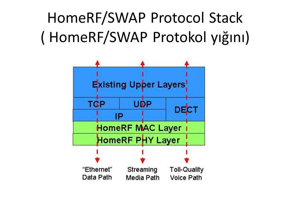 HomeRF/SWAP Protocol Stack ( HomeRF/SWAP Protokol yığını)