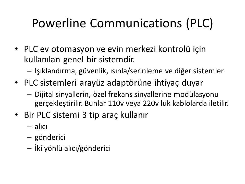 Powerline Communications (PLC)