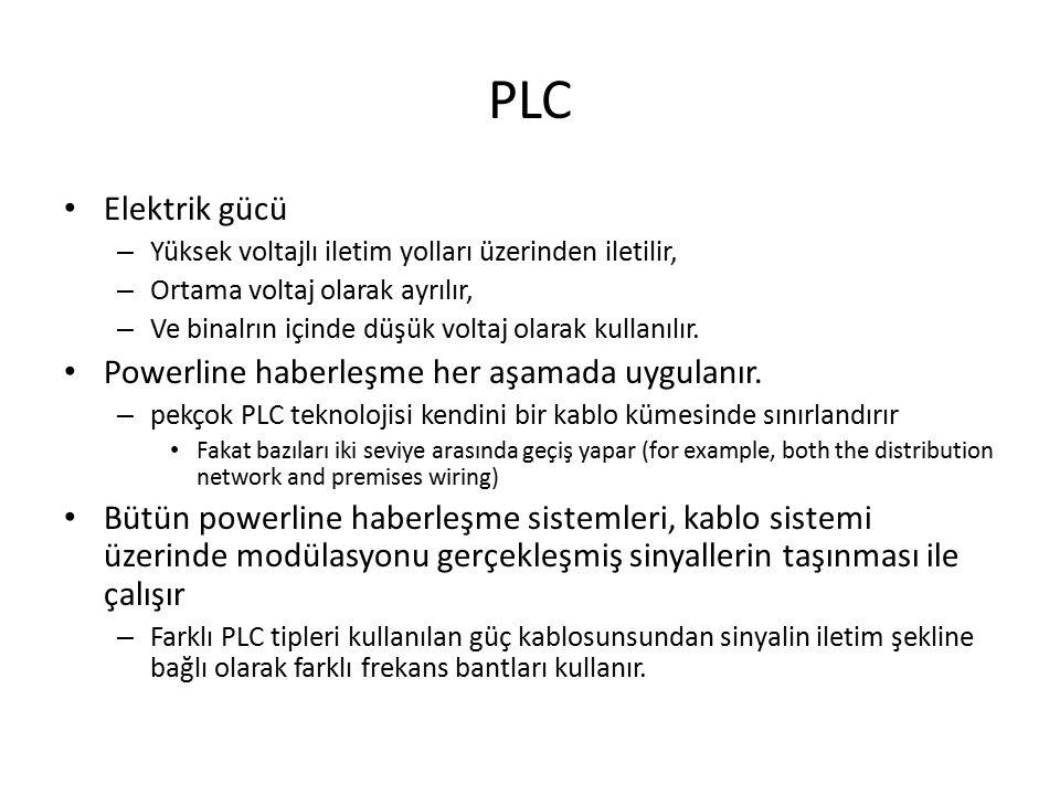 PLC Elektrik gücü Powerline haberleşme her aşamada uygulanır.