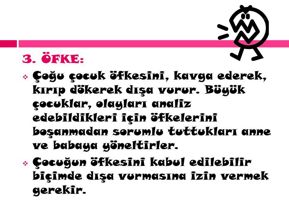 3. ÖFKE: