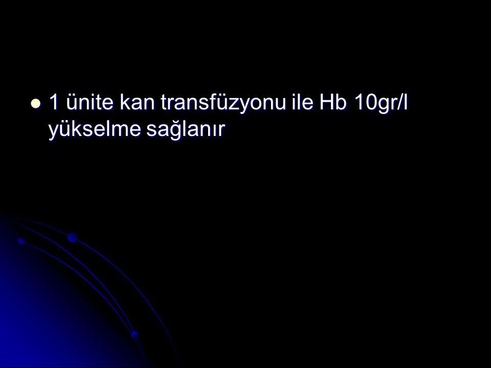1 ünite kan transfüzyonu ile Hb 10gr/l yükselme sağlanır