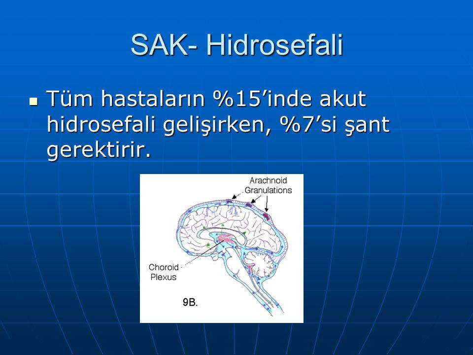 SAK- Hidrosefali Tüm hastaların %15'inde akut hidrosefali gelişirken, %7'si şant gerektirir.